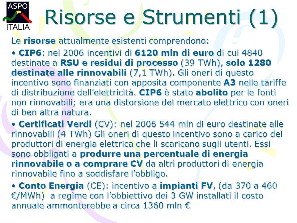Risorse e Strumenti (1) Le risorse attualmente esistenti comprendono: