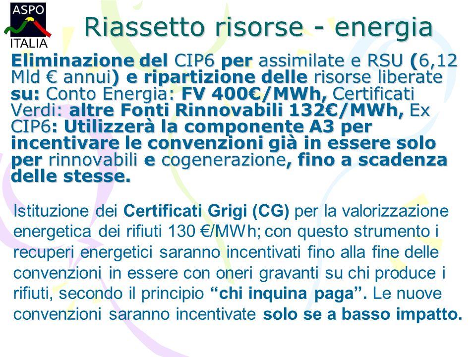 Riassetto risorse - energia