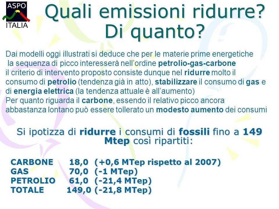 Quali emissioni ridurre Di quanto