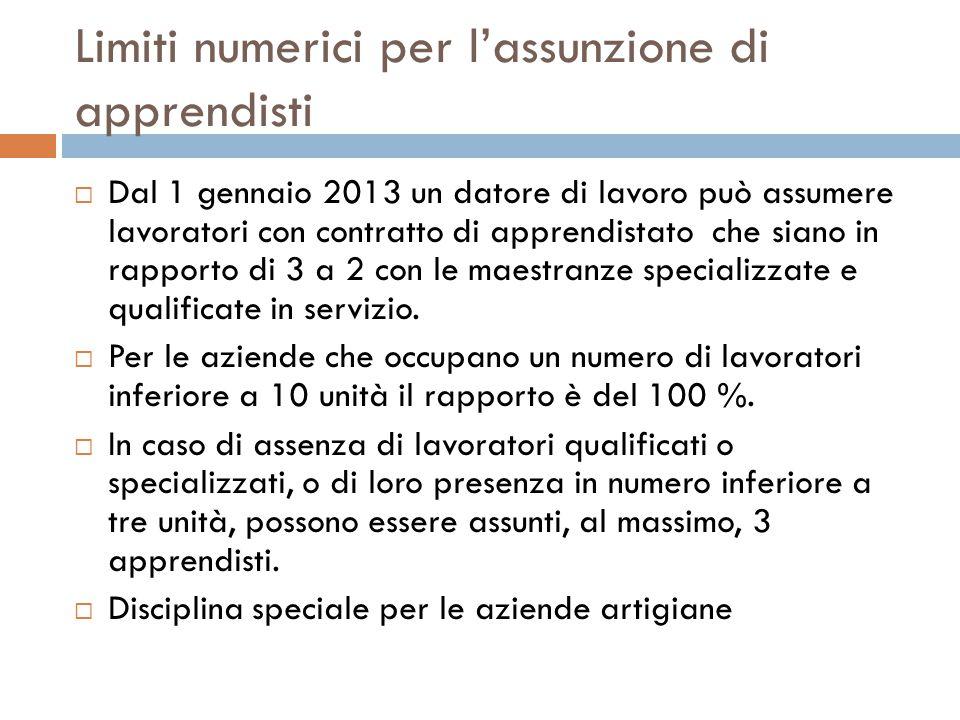 Limiti numerici per l'assunzione di apprendisti