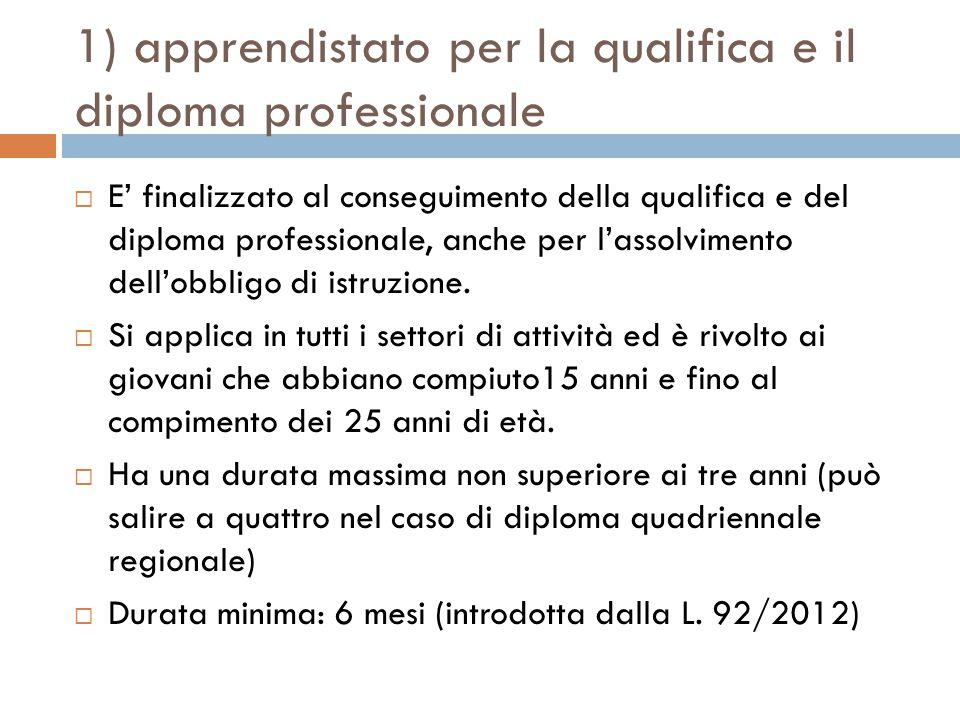 1) apprendistato per la qualifica e il diploma professionale