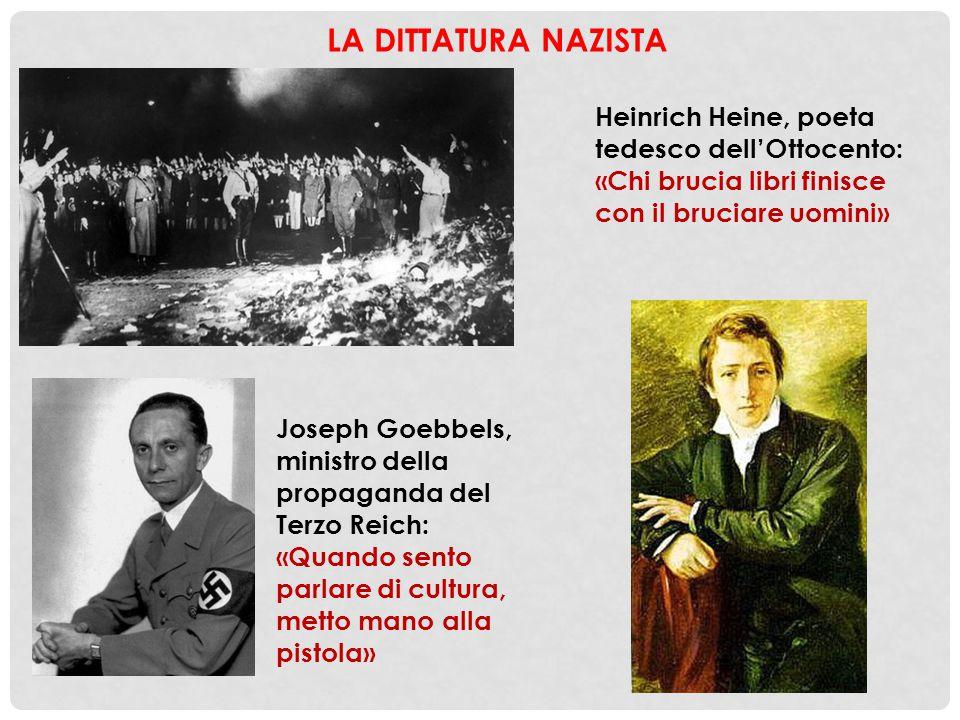 LA DITTATURA NAZISTA Heinrich Heine, poeta tedesco dell'Ottocento: «Chi brucia libri finisce con il bruciare uomini»