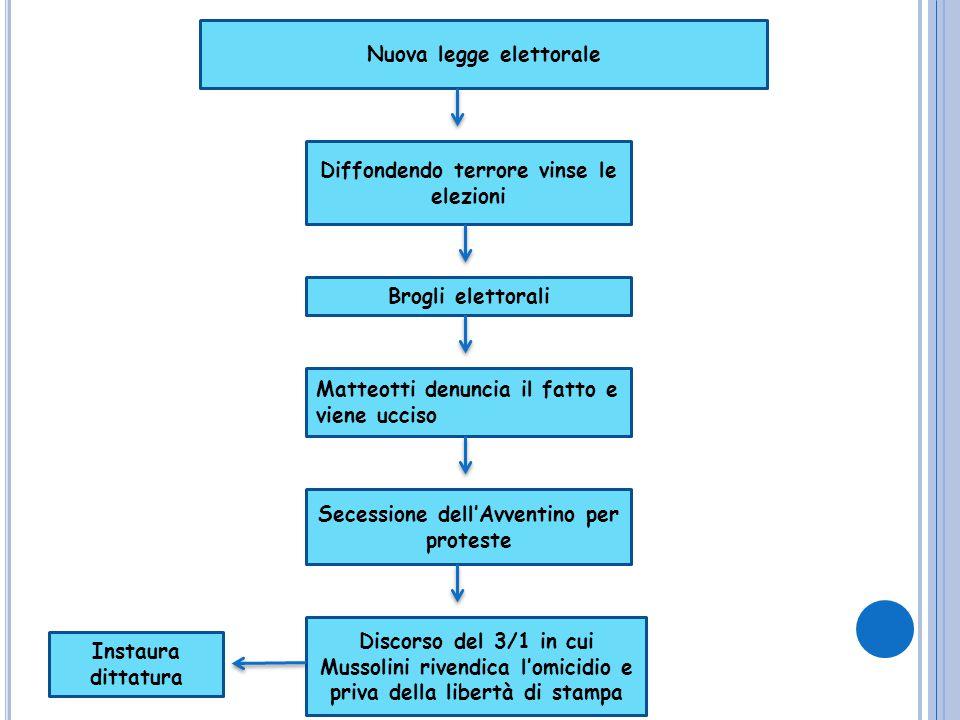 Nuova legge elettorale