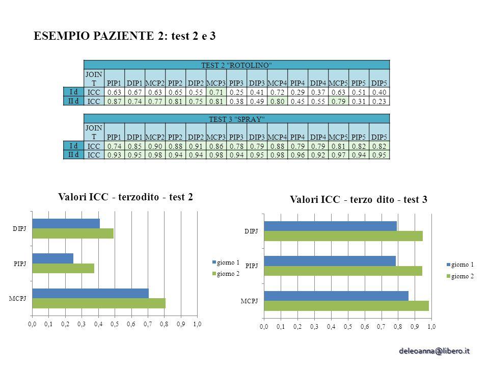 ESEMPIO PAZIENTE 2: test 2 e 3