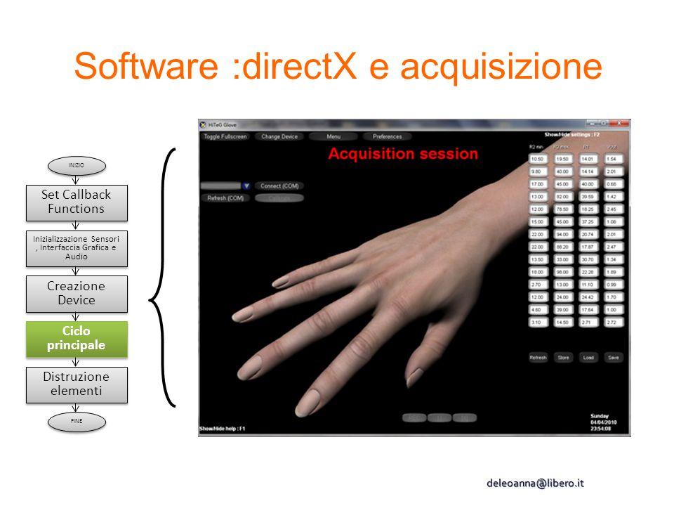 Software :directX e acquisizione