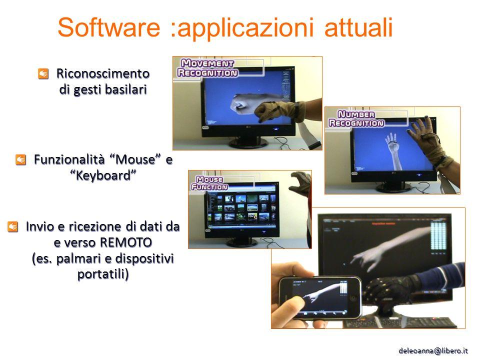 Software :applicazioni attuali