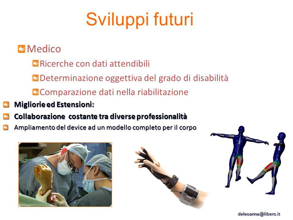 Sviluppi futuri Medico Ricerche con dati attendibili