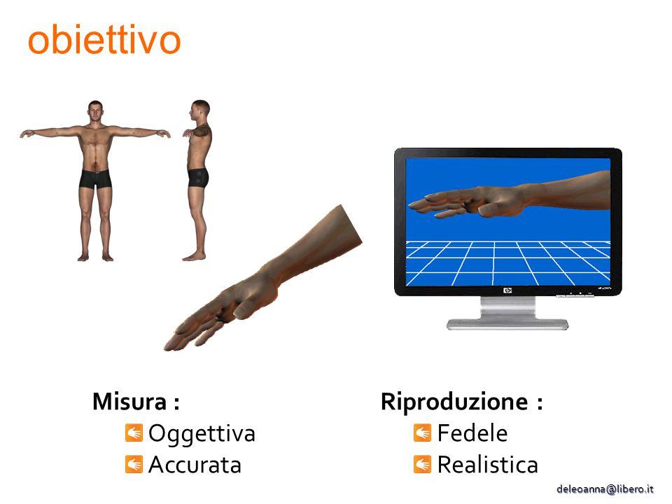 obiettivo Misura : Oggettiva Accurata Riproduzione : Fedele Realistica
