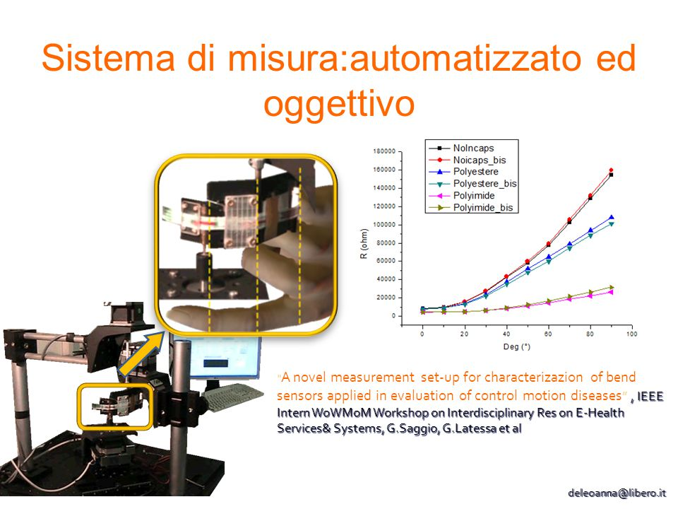 Sistema di misura:automatizzato ed oggettivo
