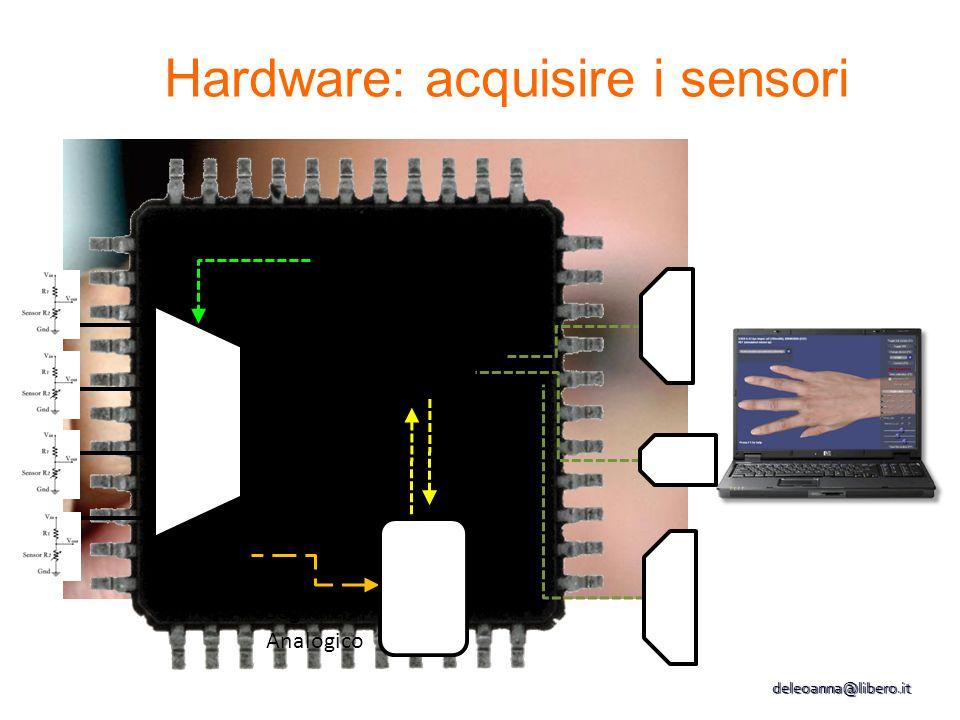 Hardware: acquisire i sensori