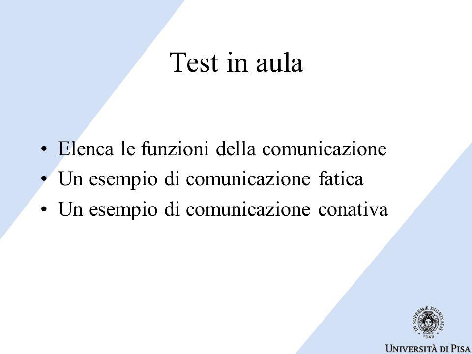 Test in aula Elenca le funzioni della comunicazione