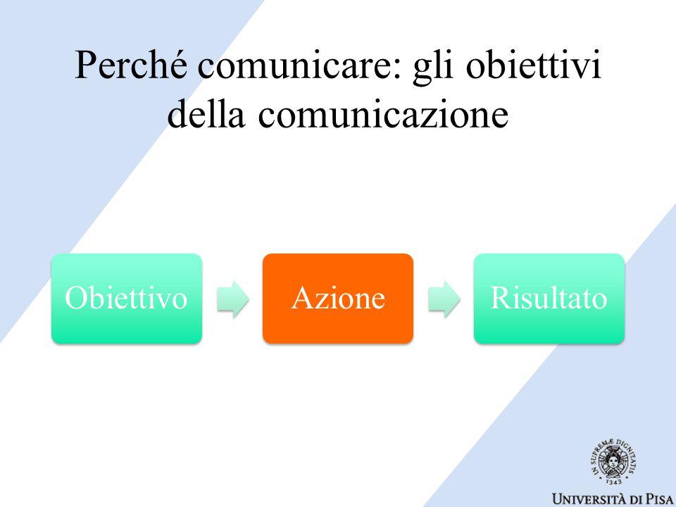 Perché comunicare: gli obiettivi della comunicazione
