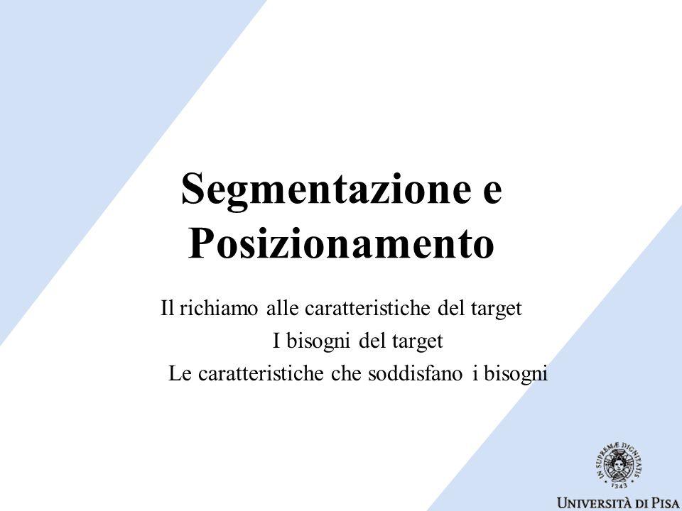 Segmentazione e Posizionamento