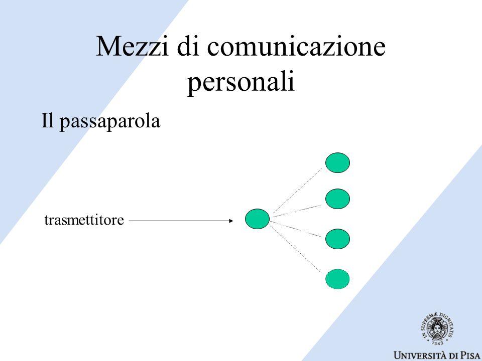 Mezzi di comunicazione personali