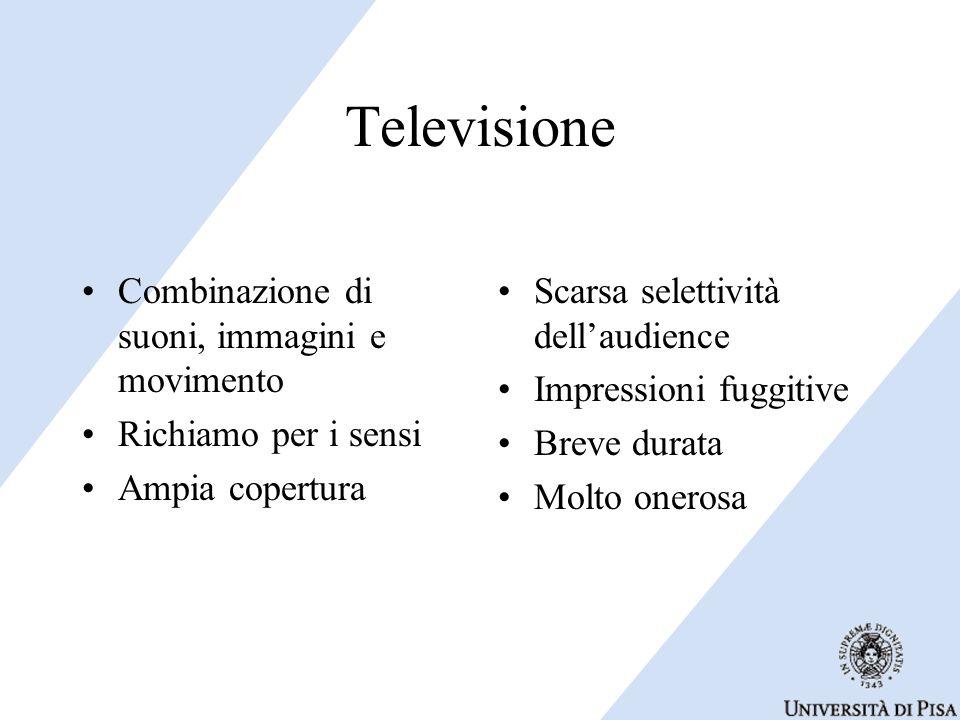 Televisione Combinazione di suoni, immagini e movimento