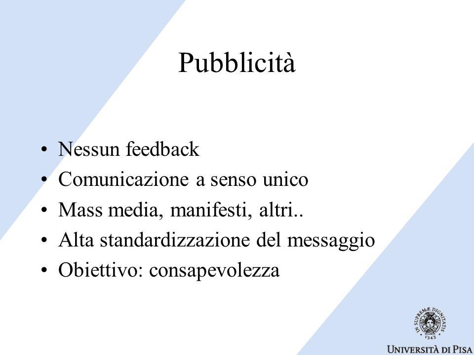 Pubblicità Nessun feedback Comunicazione a senso unico