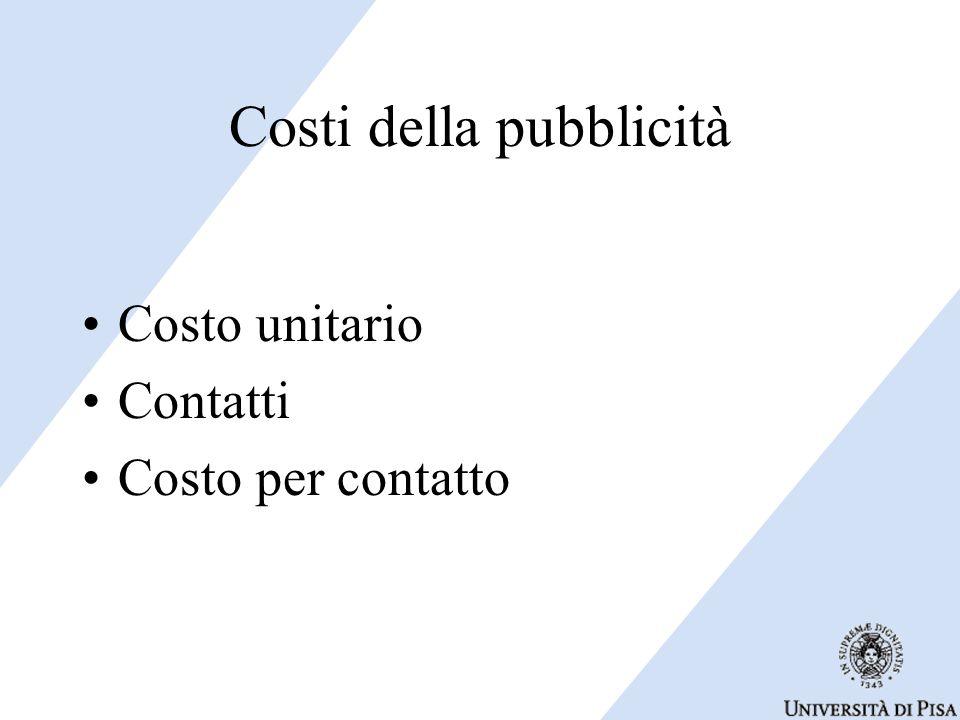 Costi della pubblicità
