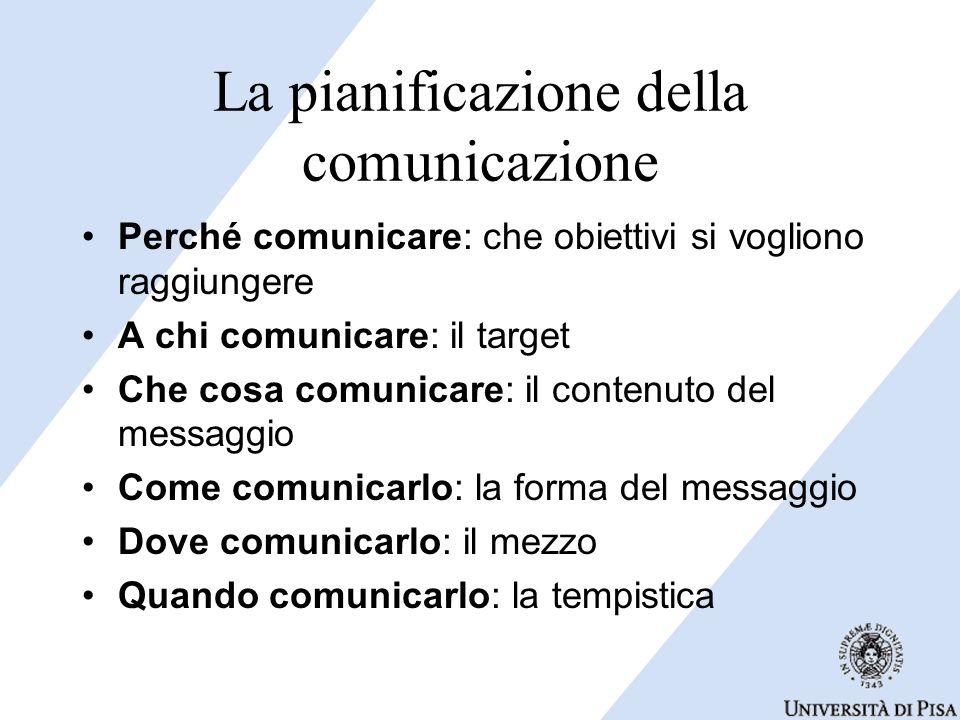 La pianificazione della comunicazione