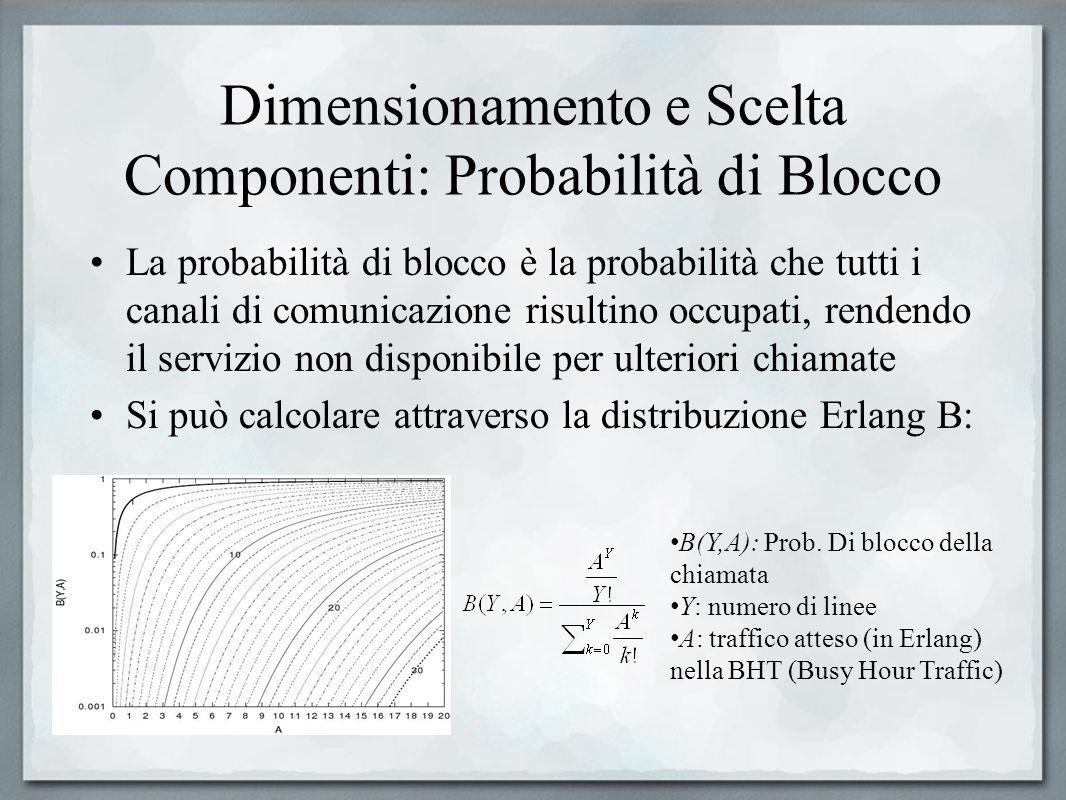 Dimensionamento e Scelta Componenti: Probabilità di Blocco