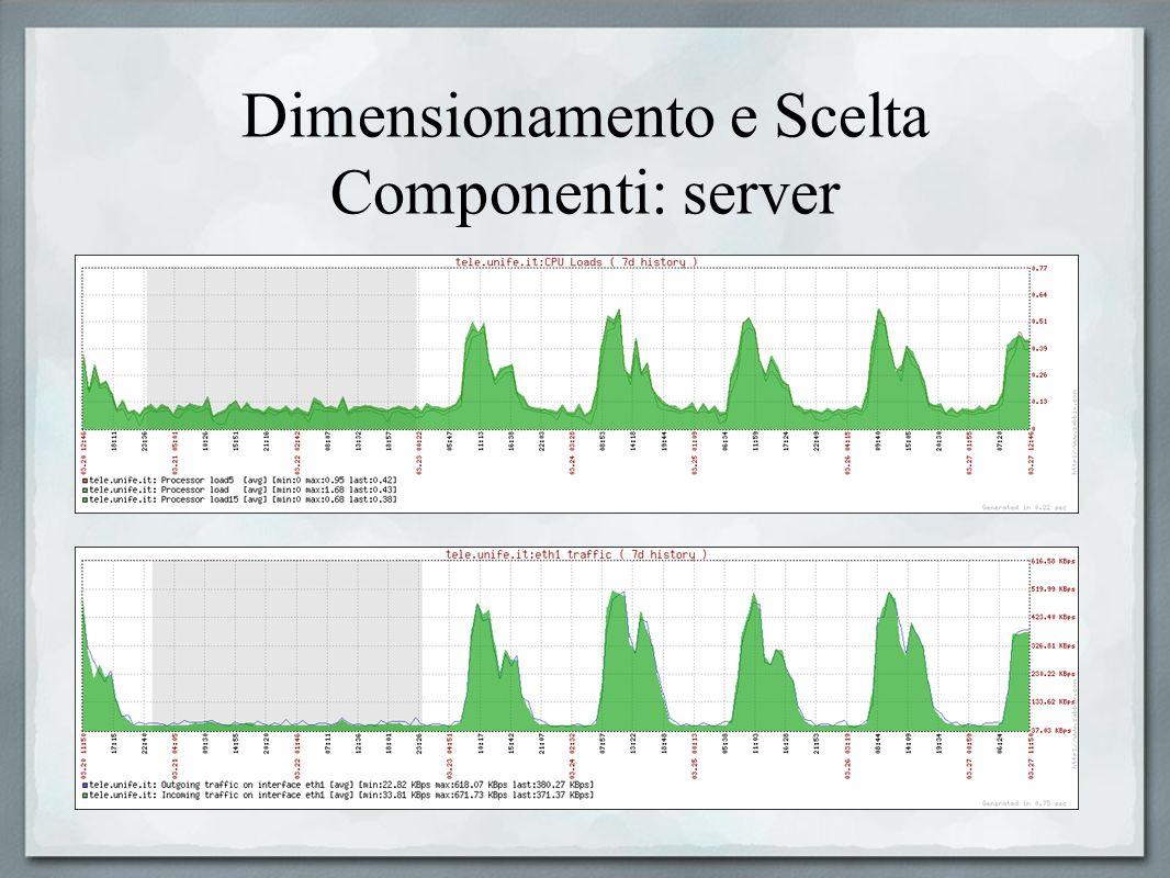 Dimensionamento e Scelta Componenti: server