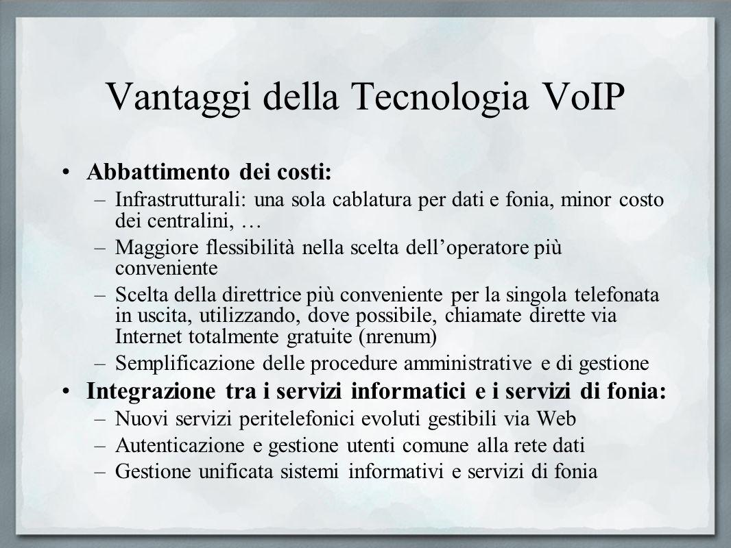Vantaggi della Tecnologia VoIP