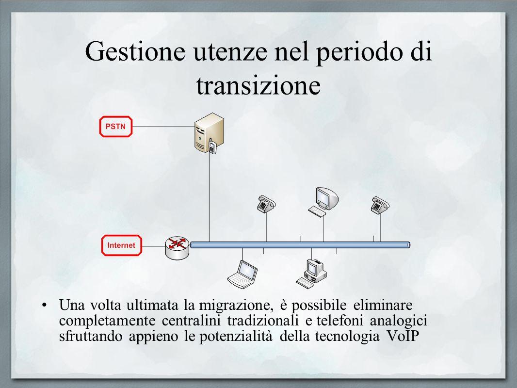 Gestione utenze nel periodo di transizione
