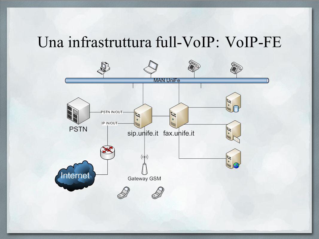 Una infrastruttura full-VoIP: VoIP-FE