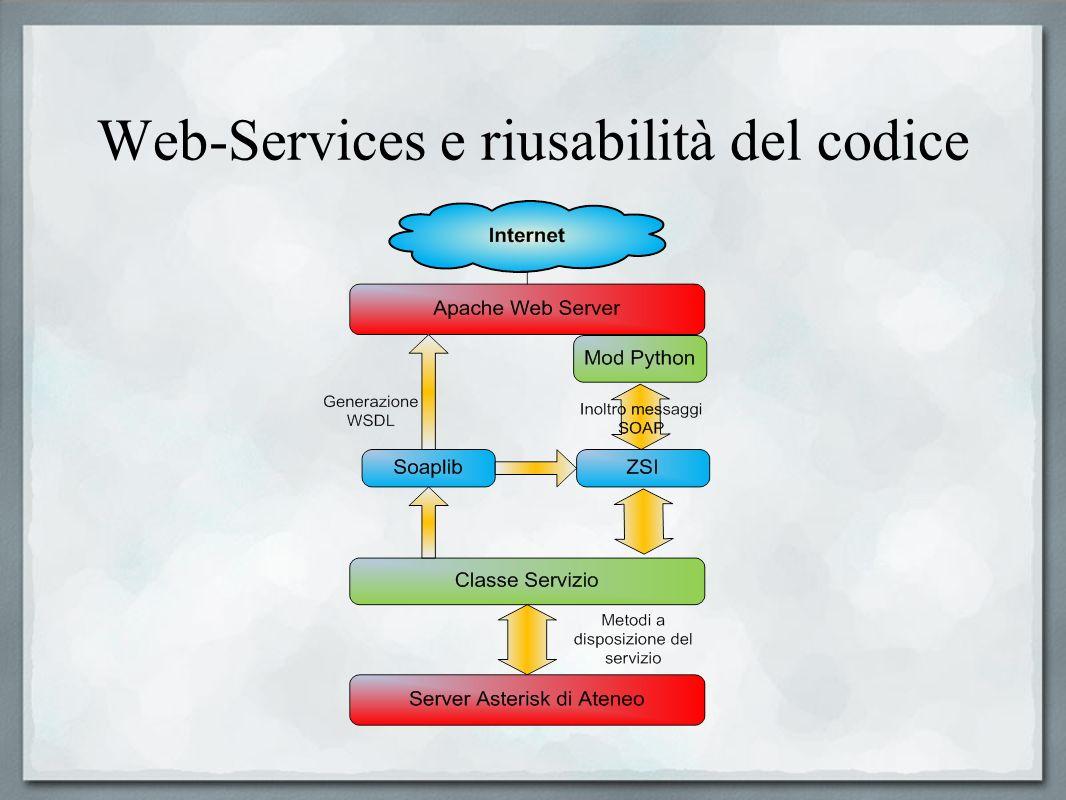 Web-Services e riusabilità del codice