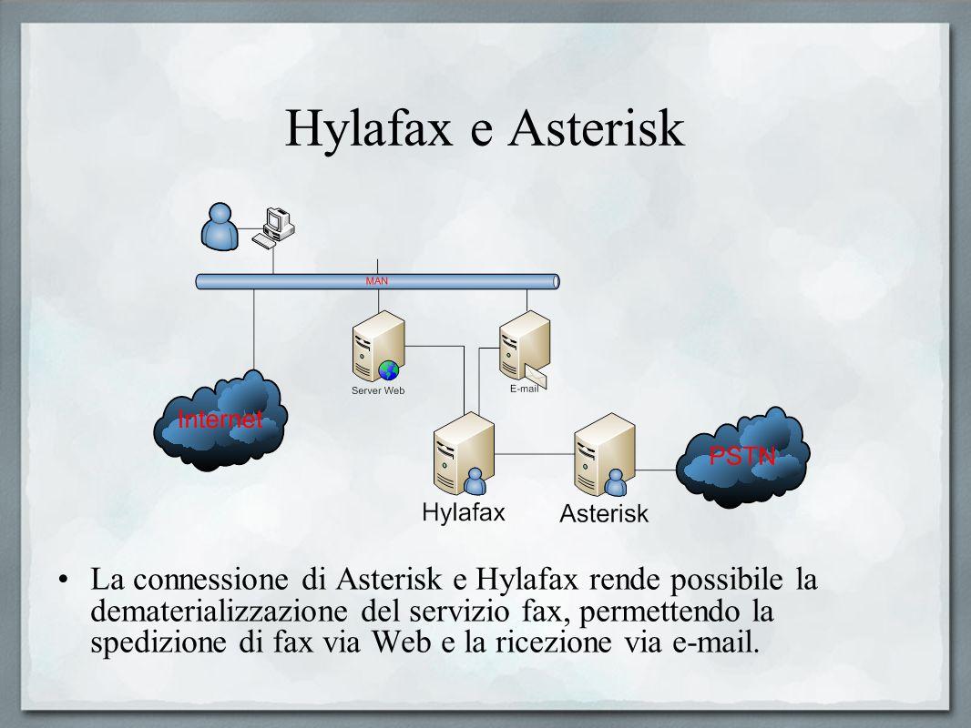 Hylafax e Asterisk