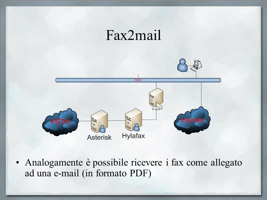 Fax2mail Analogamente è possibile ricevere i fax come allegato ad una e-mail (in formato PDF)