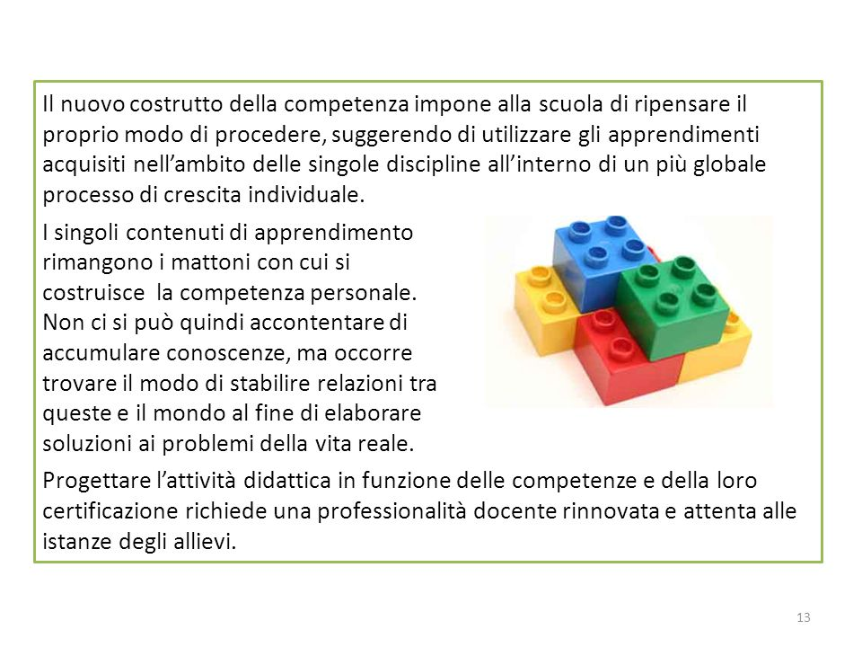 Il nuovo costrutto della competenza impone alla scuola di ripensare il proprio modo di procedere, suggerendo di utilizzare gli apprendimenti acquisiti nell'ambito delle singole discipline all'interno di un più globale processo di crescita individuale.