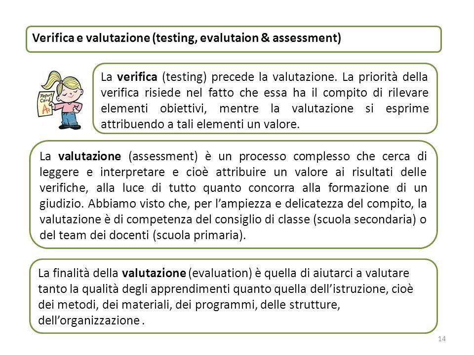 Verifica e valutazione (testing, evalutaion & assessment)