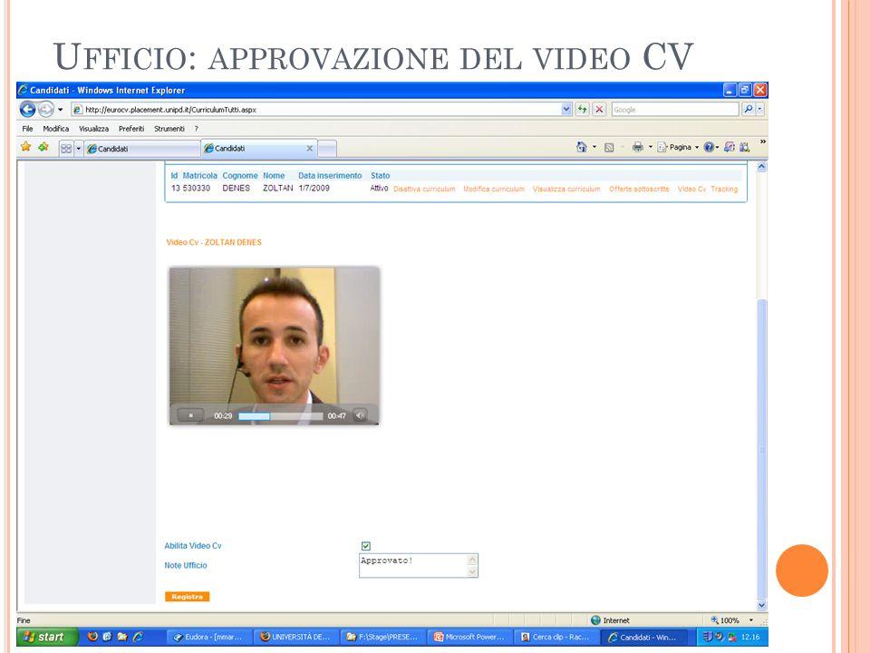 Ufficio: approvazione del video CV