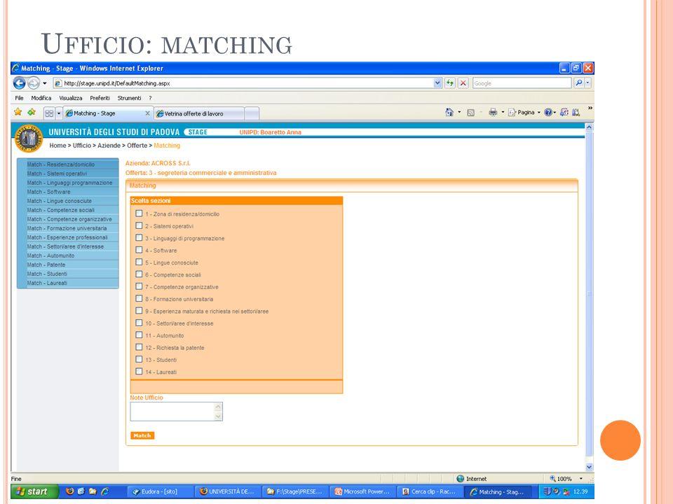 Ufficio: matching