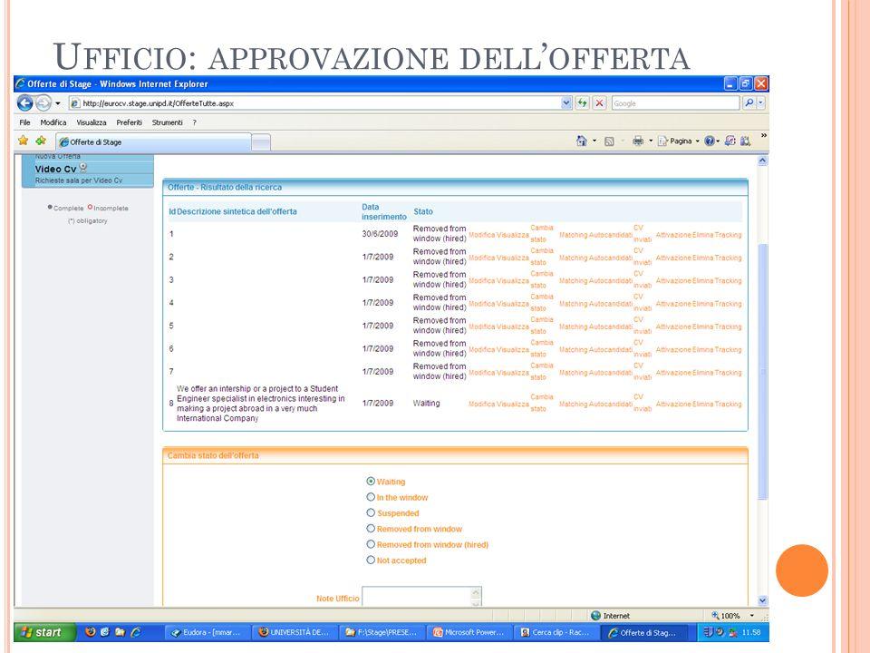 Ufficio: approvazione dell'offerta