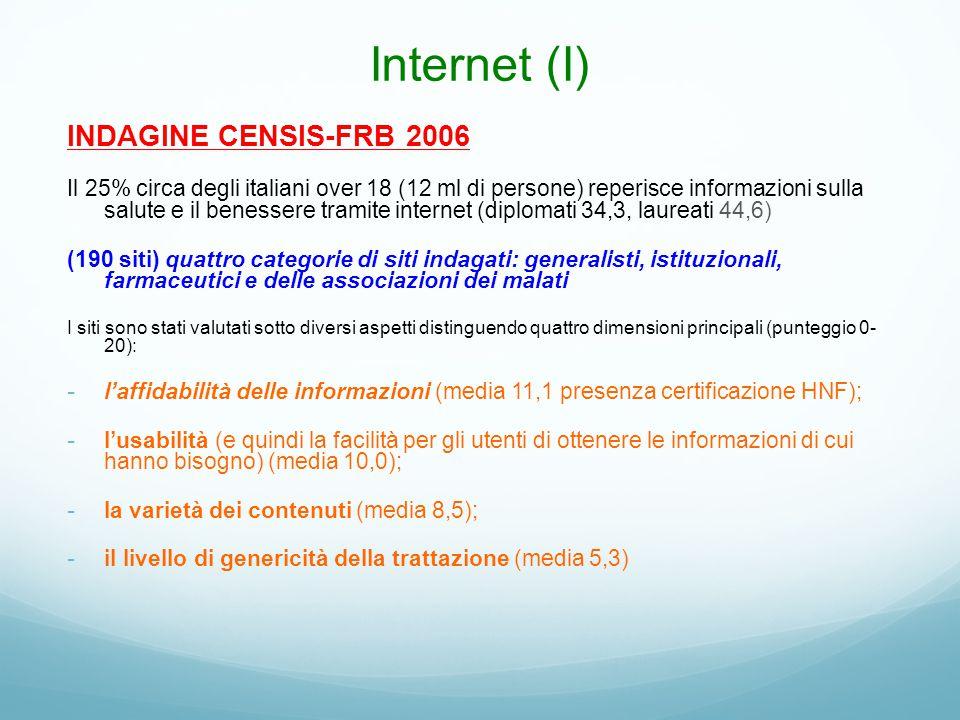 Internet (I) INDAGINE CENSIS-FRB 2006