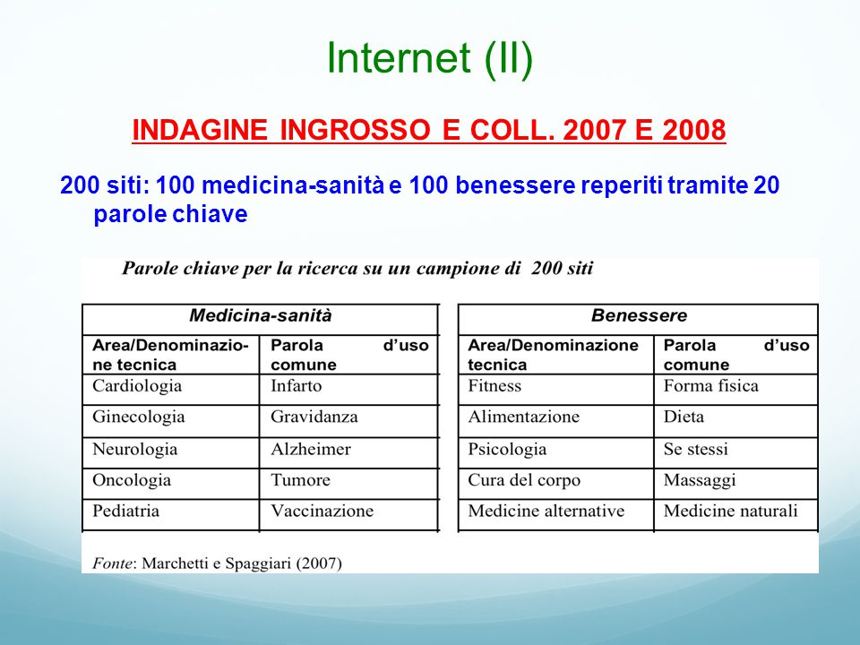 INDAGINE INGROSSO E COLL. 2007 E 2008