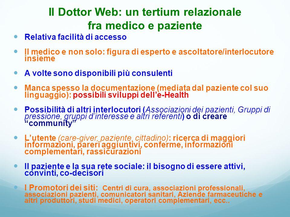 Il Dottor Web: un tertium relazionale fra medico e paziente