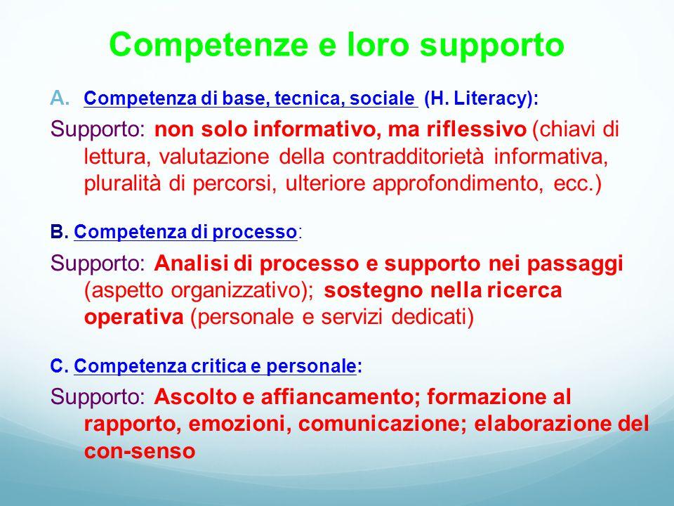 Competenze e loro supporto