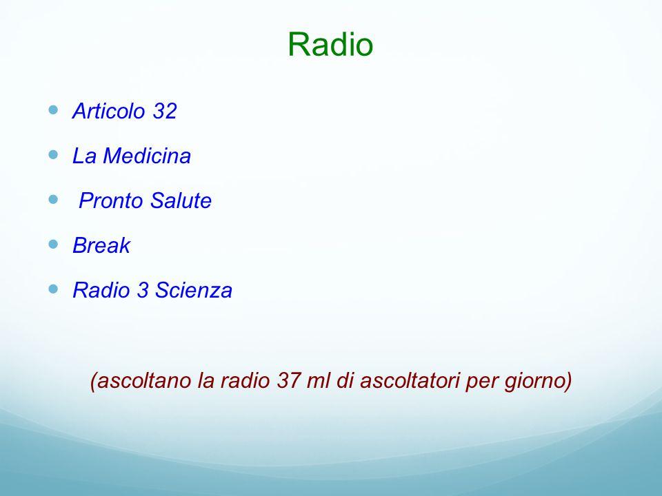 (ascoltano la radio 37 ml di ascoltatori per giorno)