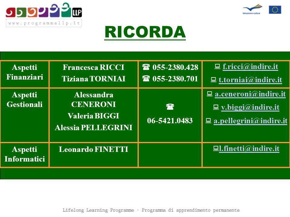 RICORDA Aspetti Finanziari Francesca RICCI Tiziana TORNIAI