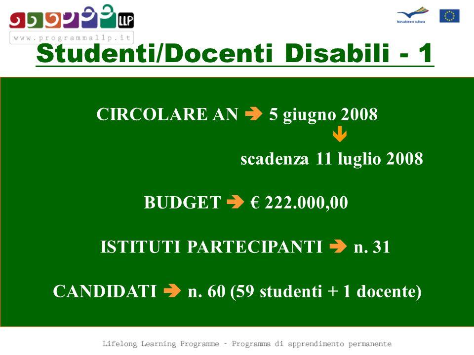Studenti/Docenti Disabili - 1