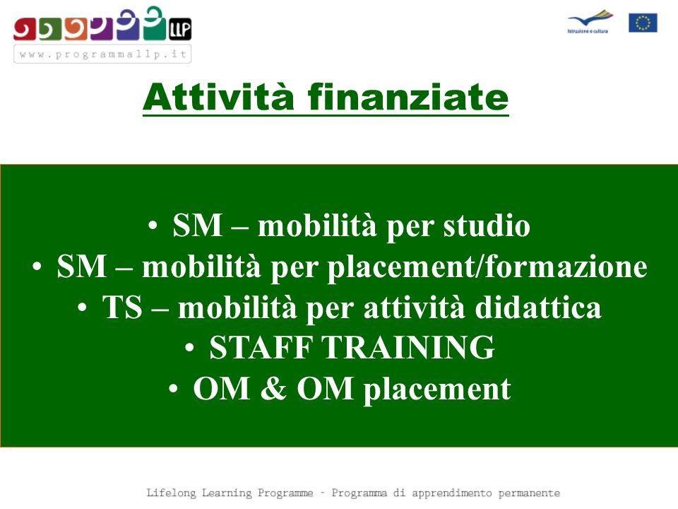 Attività finanziate SM – mobilità per studio