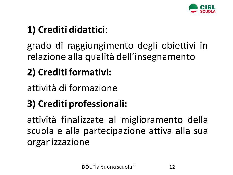 attività di formazione 3) Crediti professionali: