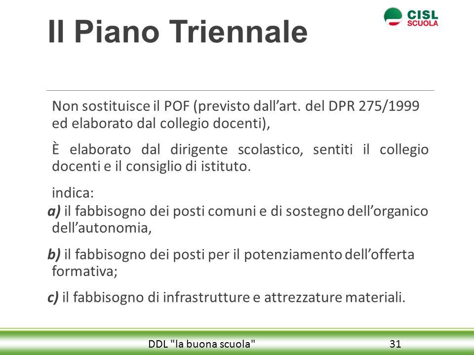 Il Piano Triennale Non sostituisce il POF (previsto dall'art. del DPR 275/1999 ed elaborato dal collegio docenti),
