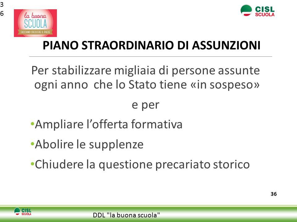PIANO STRAORDINARIO DI ASSUNZIONI