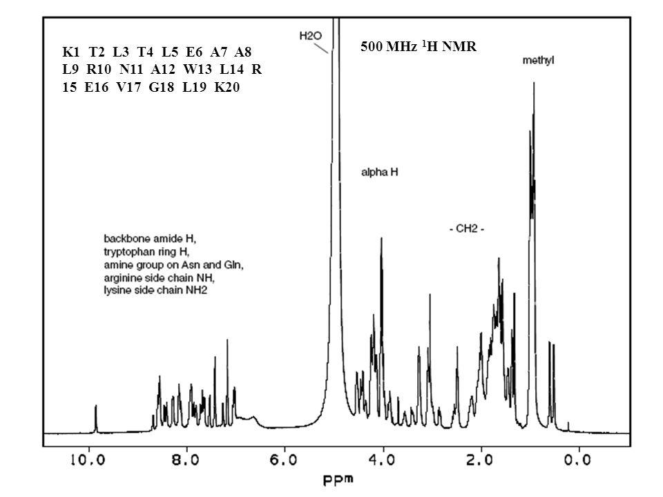 500 MHz 1H NMR K1 T2 L3 T4 L5 E6 A7 A8 L9 R10 N11 A12 W13 L14 R15 E16 V17 G18 L19 K20.