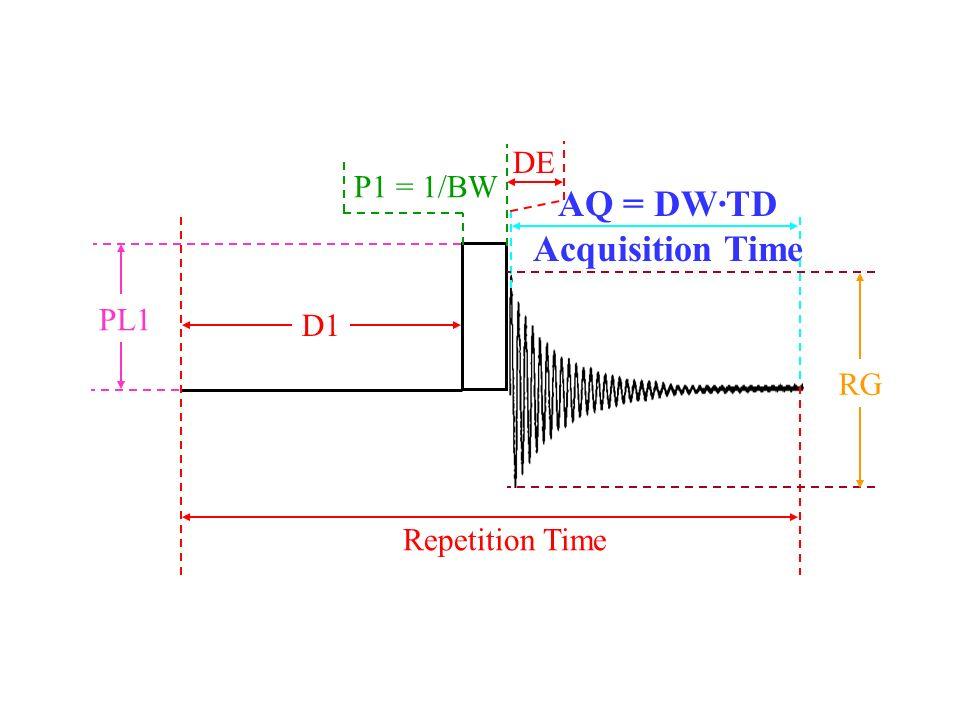 AQ = DW·TD Acquisition Time