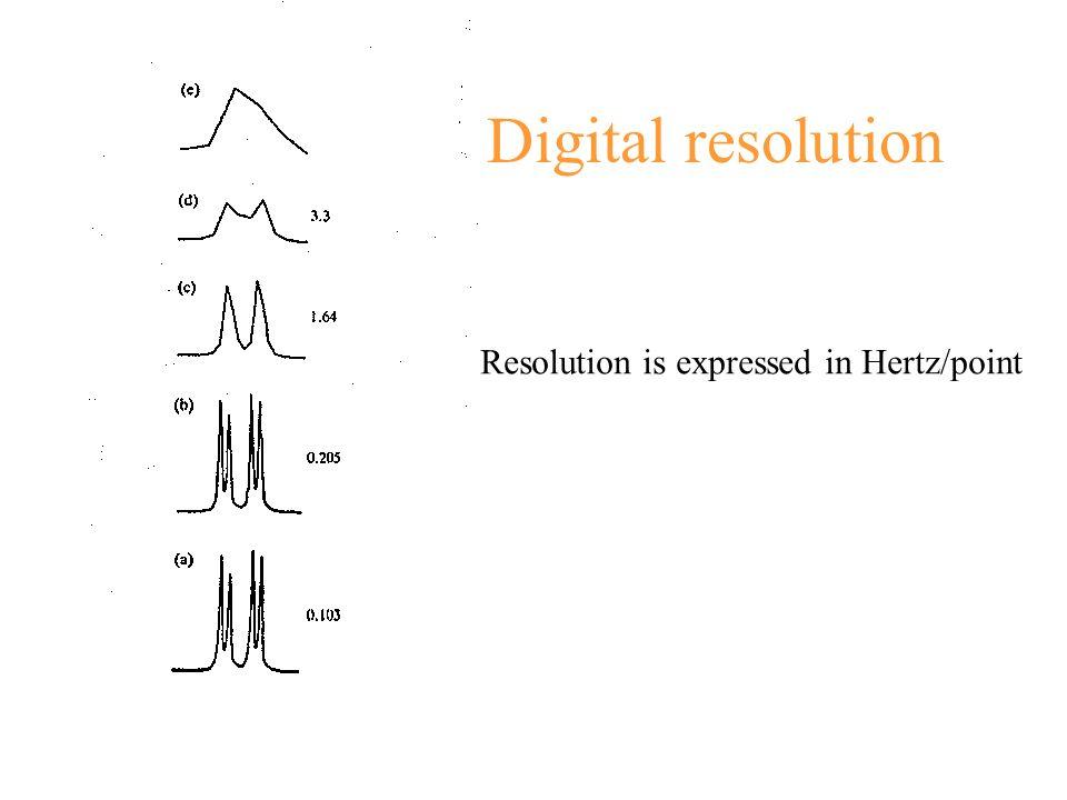 Digital resolution Resolution is expressed in Hertz/point