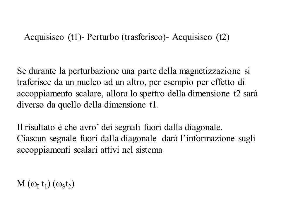 Acquisisco (t1)- Perturbo (trasferisco)- Acquisisco (t2)